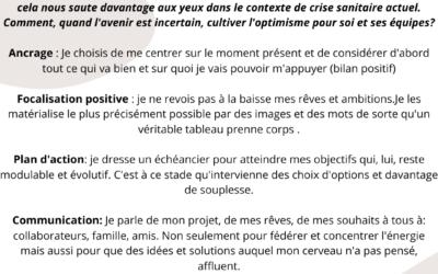 Question d'…optimisme !